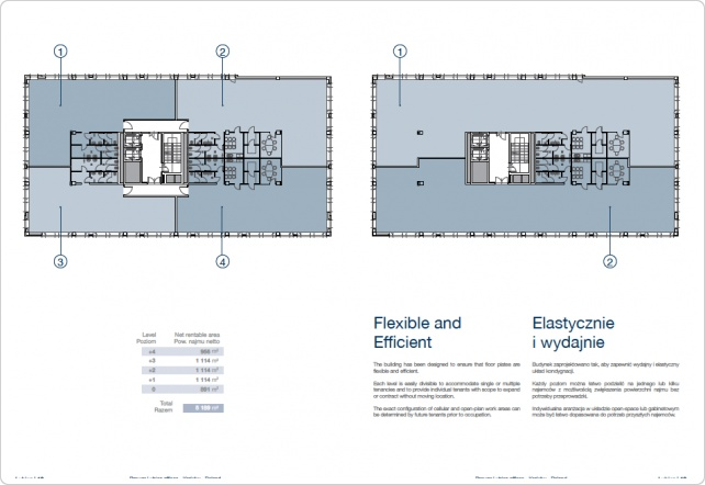 Browar Lubicz  Brochure bl03-338-broszura-browar-lubicz